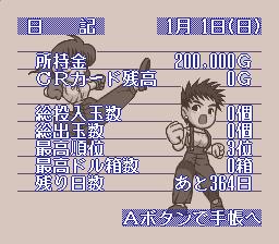 Kyoraku Sanyo Toyomaru Daiichi Maruhon Parlor! Parlor! 2 Special